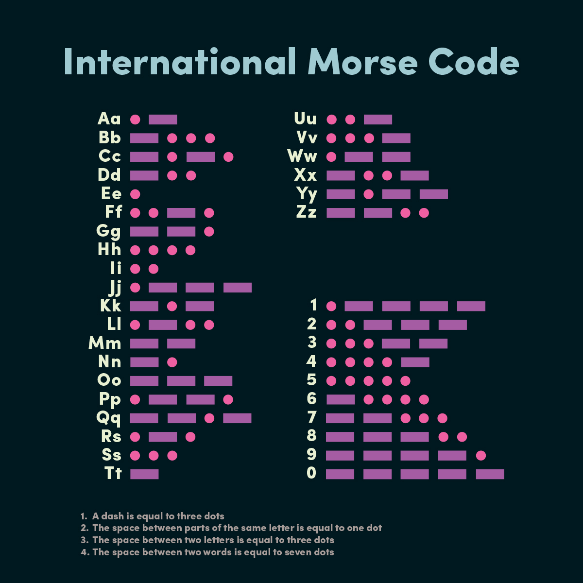 GOTO Creative, Stockport. Morse Code Art Illustration
